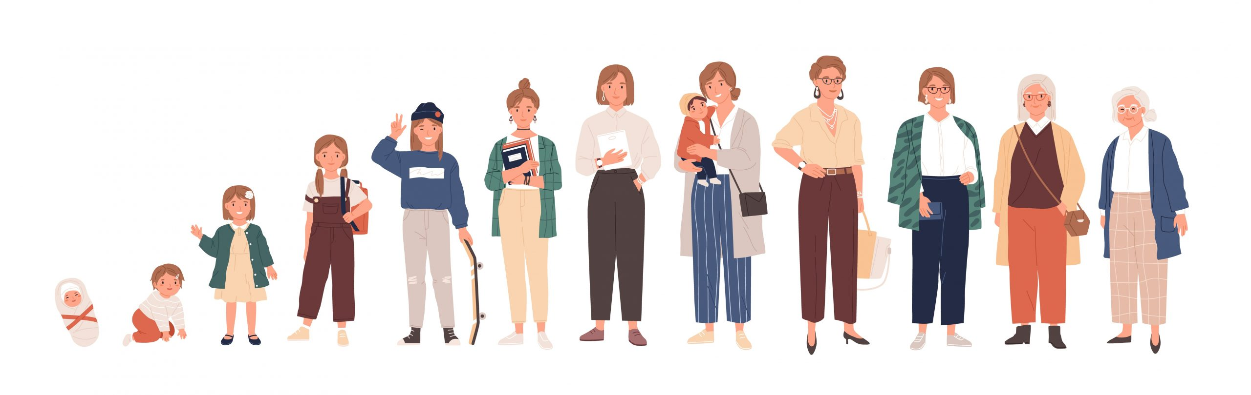 Woman life cycle flat vector illustration. Female person aging stages, lady growth phases set. Girl growing up from newborn baby to senior adult cartoon character. Human lifespan development